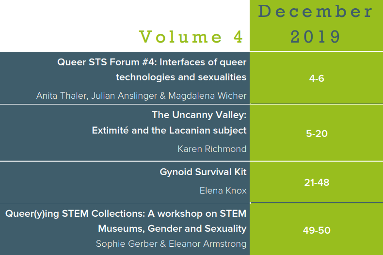 Check out our latest issue of the Queer STS Forum on interfaces of queer technologies and sexualities
